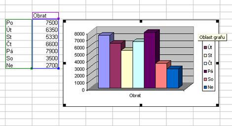 Možnost umístit graf poměru hovorů