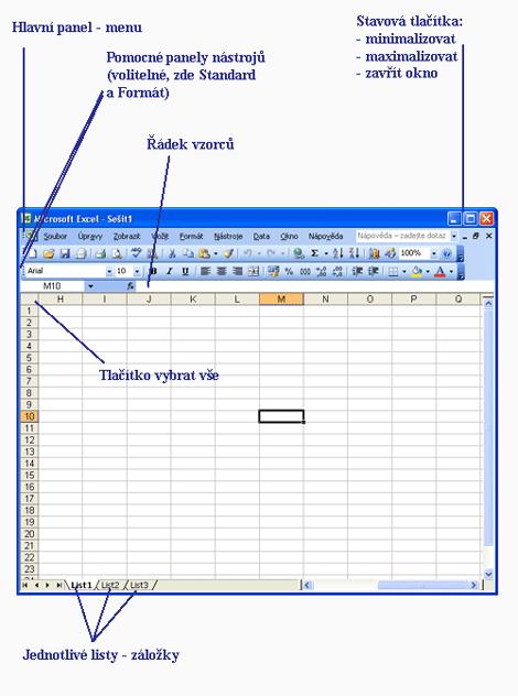 Popis okna Excel