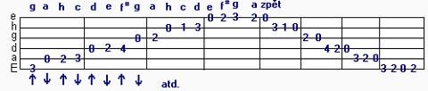 Trsátko - stupnice G dur, 2 oktávy