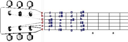 Trsátko - tóny na hmatníku