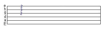 Tabulatura - zápis akordu