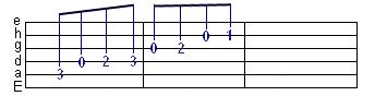 Tabulatura - zápis taktu a délky not