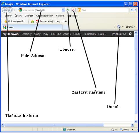 Prohlížeč - základní funkce